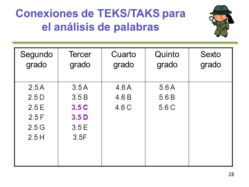 28 Conexiones de TEKS/TAKS para el análisis de palabras Segundo grado Tercer grado Cuarto grado Quinto grado Sexto grado 2.5 A 2.5 D 2.5 E 2.5 F 2.5 G