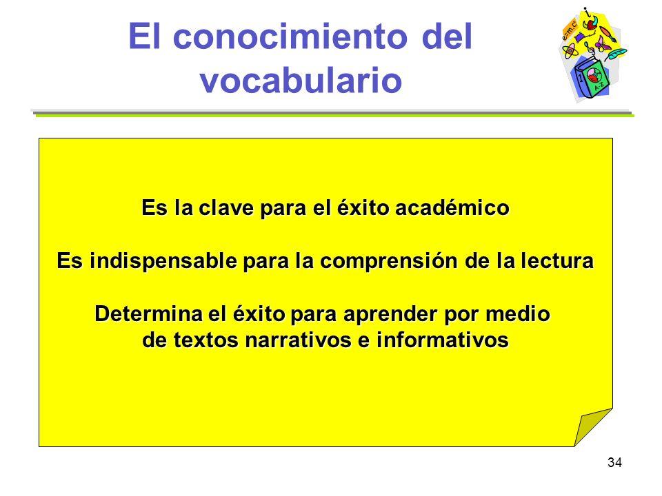 34 El conocimiento del vocabulario Es la clave para el éxito académico Es indispensable para la comprensión de la lectura Determina el éxito para apre