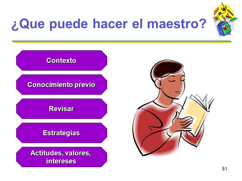 51 ¿Que puede hacer el maestro? Contexto Conocimiento previo Revisar Estrategias Actitudes, valores, intereses