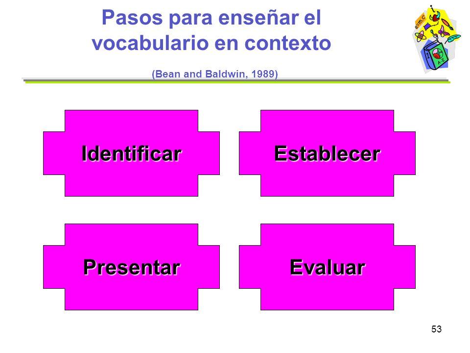 53 Pasos para enseñar el vocabulario en contexto (Bean and Baldwin, 1989) Identificar Evaluar Establecer Presentar