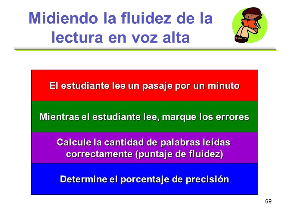 69 Midiendo la fluidez de la lectura en voz alta El estudiante lee un pasaje por un minuto Mientras el estudiante lee, marque los errores Calcule la c