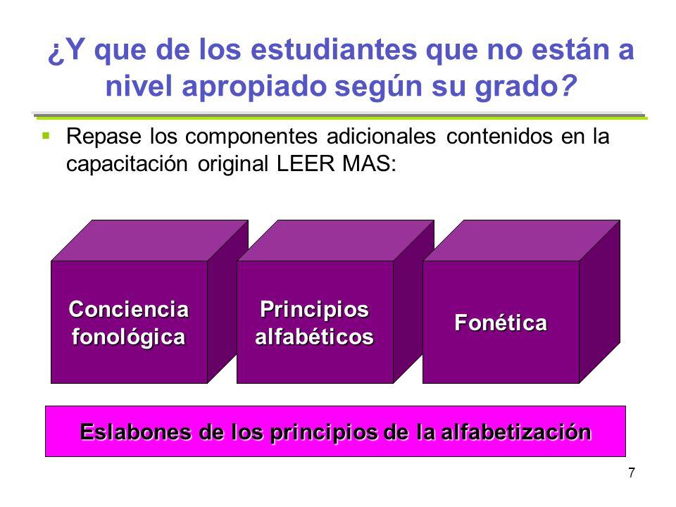 7 ¿Y que de los estudiantes que no están a nivel apropiado según su grado? Repase los componentes adicionales contenidos en la capacitación original L