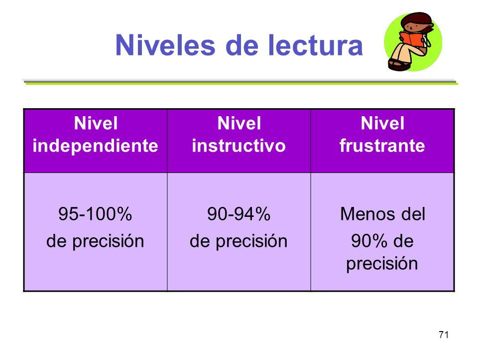 71 Niveles de lectura Nivel independiente Nivel instructivo Nivel frustrante 95-100% de precisión 90-94% de precisión Menos del 90% de precisión