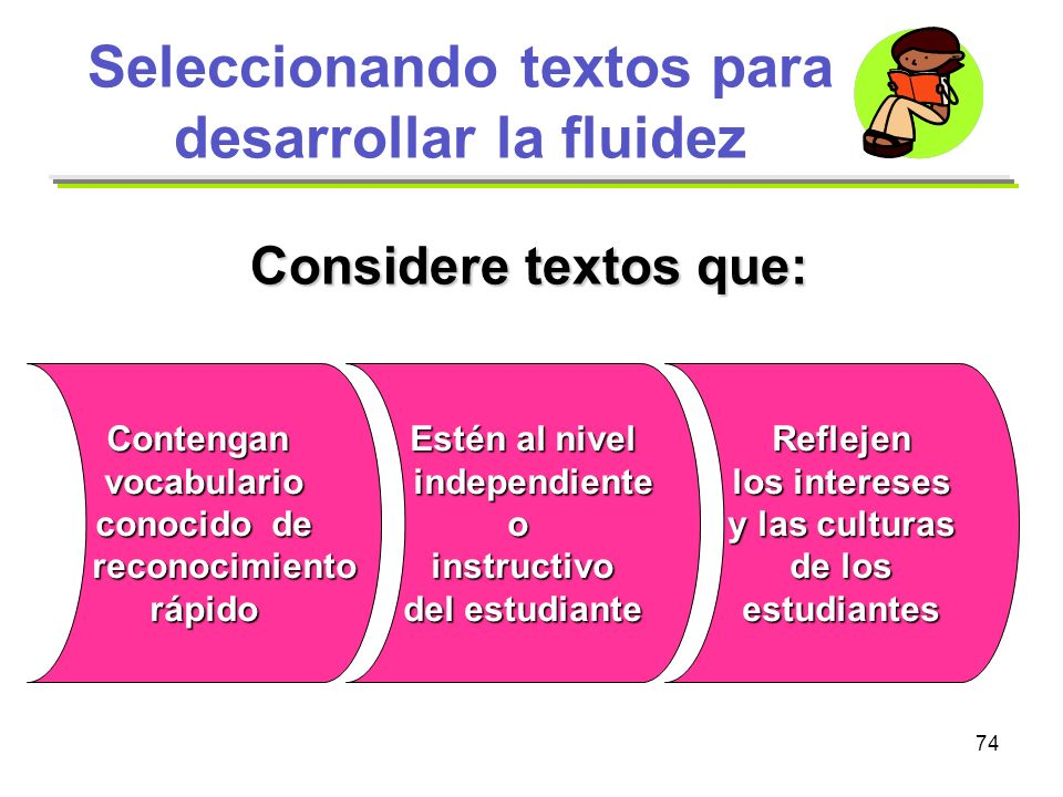 74 Seleccionando textos para desarrollar la fluidez Contenganvocabulario conocido de conocido de reconocimiento reconocimientorápido Estén al nivel in