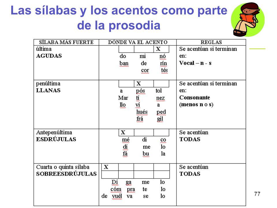 77 Las sílabas y los acentos como parte de la prosodia