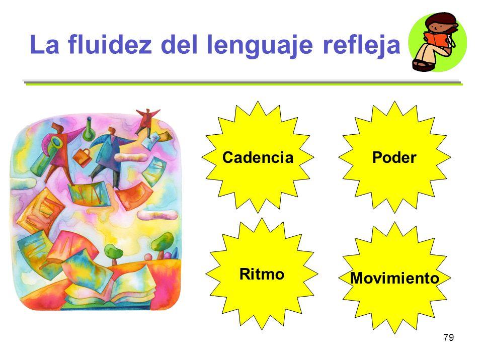 79 La fluidez del lenguaje refleja Cadencia Ritmo Movimiento Poder