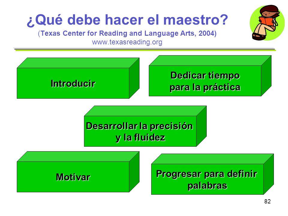 82 ¿Qué debe hacer el maestro? (Texas Center for Reading and Language Arts, 2004) www.texasreading.org Introducir Dedicar tiempo para la práctica Desa