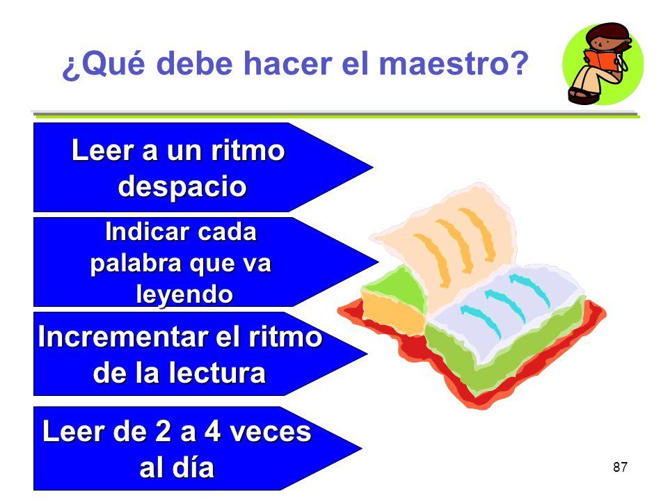 87 ¿Qué debe hacer el maestro? Leer a un ritmo despacio Indicar cada palabra que va leyendo Incrementar el ritmo de la lectura Leer de 2 a 4 veces al