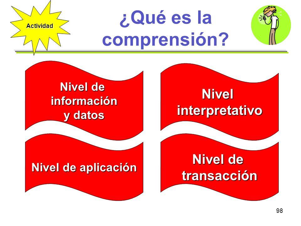 98 ¿Qué es la comprensión? Actividad Nivel de información y datos Nivel de transacción Nivel de aplicación Nivelinterpretativo