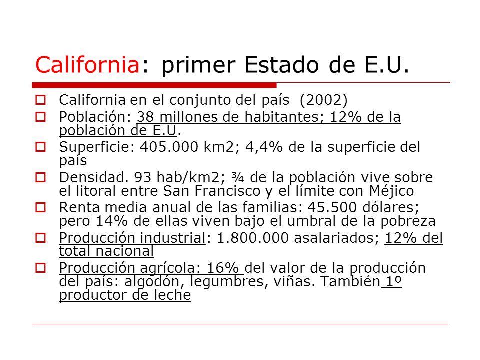 California: primer Estado de E.U. California en el conjunto del país (2002) Población: 38 millones de habitantes; 12% de la población de E.U. Superfic
