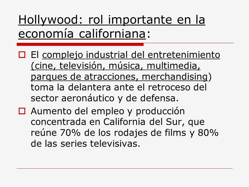 Hollywood: rol importante en la economía californiana: El complejo industrial del entretenimiento (cine, televisión, música, multimedia, parques de at
