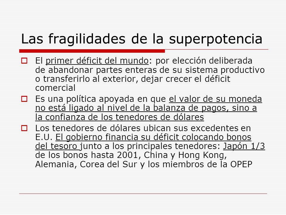 Las fragilidades de la superpotencia El primer déficit del mundo: por elección deliberada de abandonar partes enteras de su sistema productivo o trans