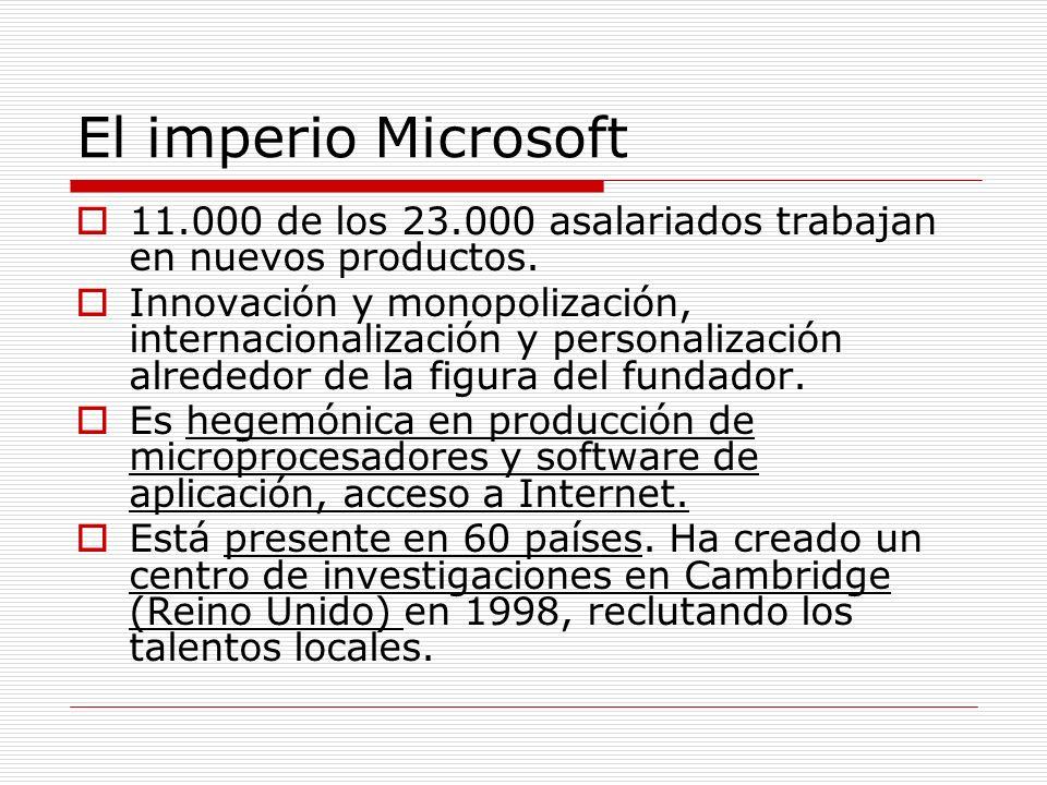 El imperio Microsoft 11.000 de los 23.000 asalariados trabajan en nuevos productos. Innovación y monopolización, internacionalización y personalizació