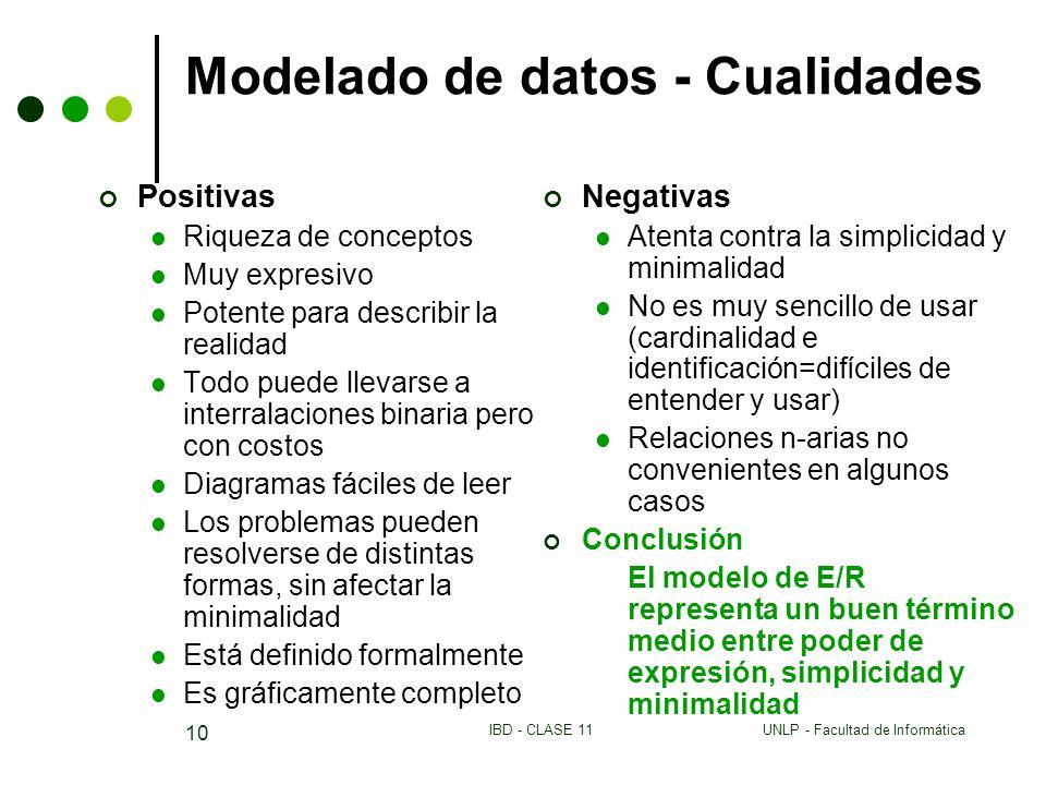 UNLP - Facultad de InformáticaIBD - CLASE 11 10 Modelado de datos - Cualidades Positivas Riqueza de conceptos Muy expresivo Potente para describir la