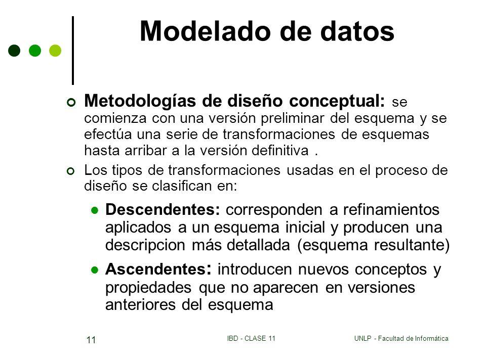 UNLP - Facultad de InformáticaIBD - CLASE 11 11 Modelado de datos Metodologías de diseño conceptual: se comienza con una versión preliminar del esquem