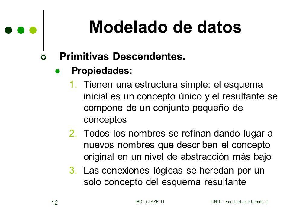 UNLP - Facultad de InformáticaIBD - CLASE 11 12 Modelado de datos Primitivas Descendentes. Propiedades: 1.Tienen una estructura simple: el esquema ini