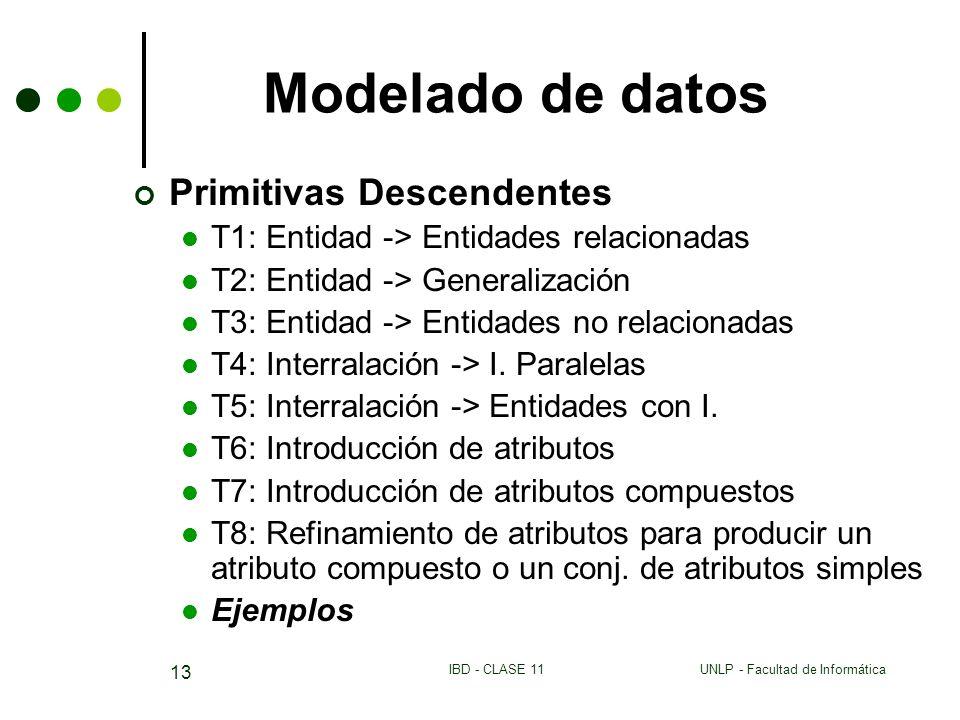 UNLP - Facultad de InformáticaIBD - CLASE 11 13 Modelado de datos Primitivas Descendentes T1: Entidad -> Entidades relacionadas T2: Entidad -> General