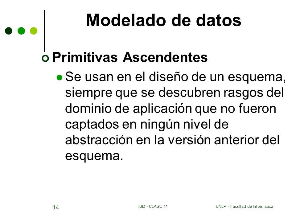 UNLP - Facultad de InformáticaIBD - CLASE 11 14 Modelado de datos Primitivas Ascendentes Se usan en el diseño de un esquema, siempre que se descubren