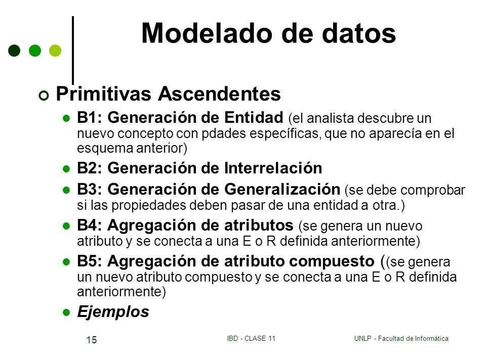 UNLP - Facultad de InformáticaIBD - CLASE 11 15 Modelado de datos Primitivas Ascendentes B1: Generación de Entidad (el analista descubre un nuevo conc