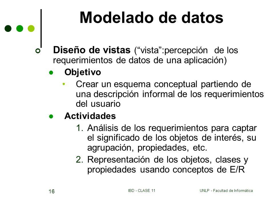 UNLP - Facultad de InformáticaIBD - CLASE 11 16 Modelado de datos Diseño de vistas (vista:percepción de los requerimientos de datos de una aplicación)