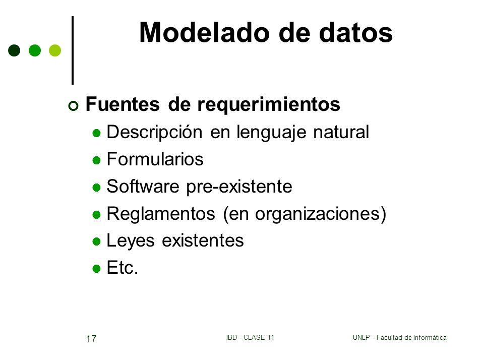 UNLP - Facultad de InformáticaIBD - CLASE 11 17 Modelado de datos Fuentes de requerimientos Descripción en lenguaje natural Formularios Software pre-e