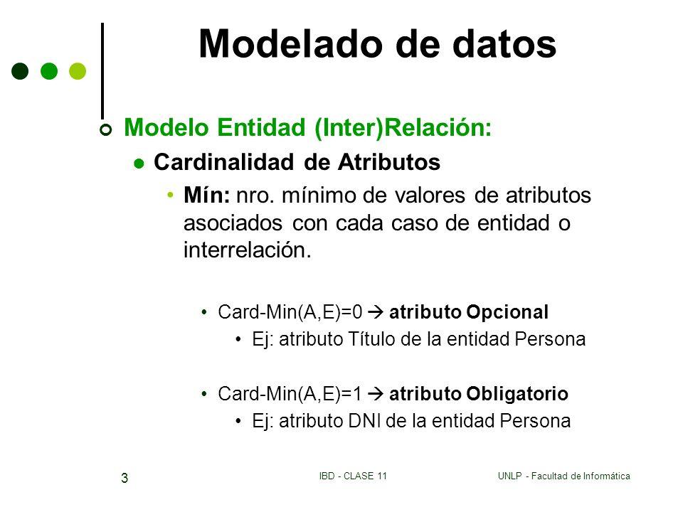 UNLP - Facultad de InformáticaIBD - CLASE 11 3 Modelado de datos Modelo Entidad (Inter)Relación: Cardinalidad de Atributos Mín: nro. mínimo de valores