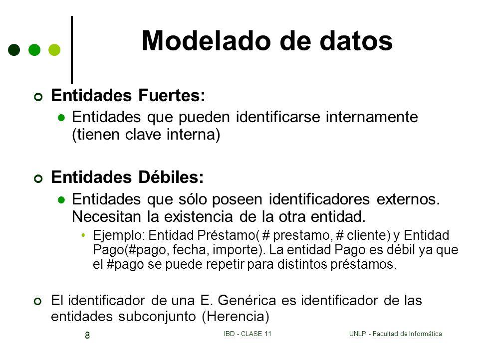 UNLP - Facultad de InformáticaIBD - CLASE 11 8 Modelado de datos Entidades Fuertes: Entidades que pueden identificarse internamente (tienen clave inte