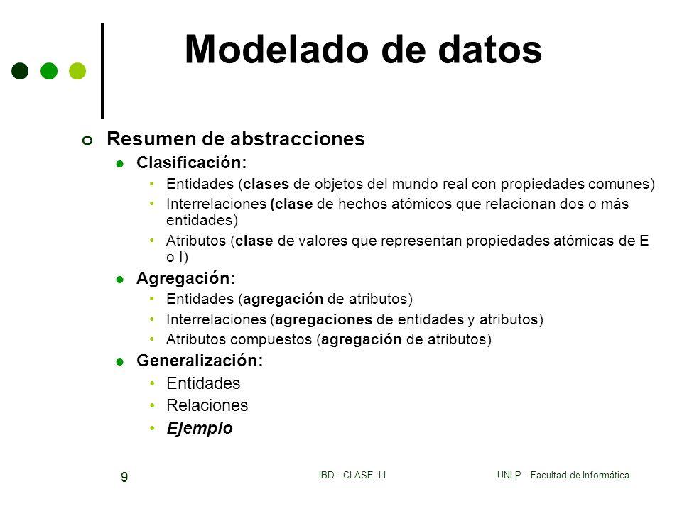 UNLP - Facultad de InformáticaIBD - CLASE 11 9 Modelado de datos Resumen de abstracciones Clasificación: Entidades (clases de objetos del mundo real c