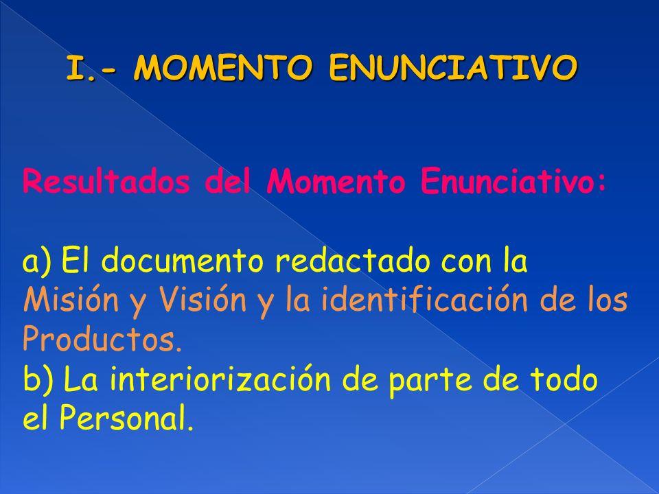 I.- MOMENTO ENUNCIATIVO Resultados del Momento Enunciativo: a) El documento redactado con la Misión y Visión y la identificación de los Productos. b)