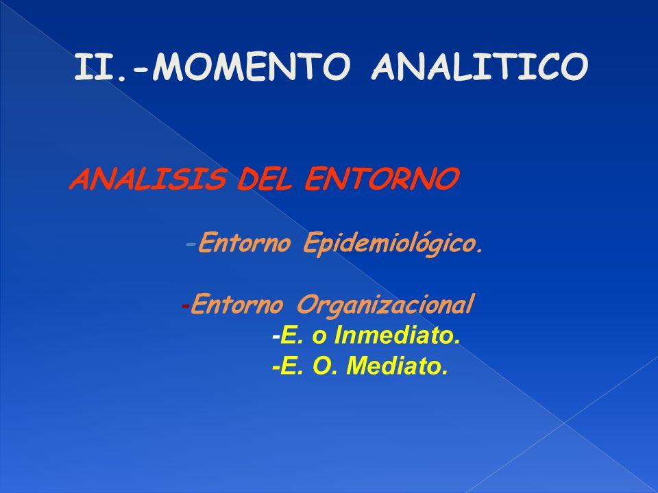 II.-MOMENTO ANALITICO ANALISIS DEL ENTORNO -Entorno Epidemiológico. - Entorno Organizacional -E. o Inmediato. -E. O. Mediato.