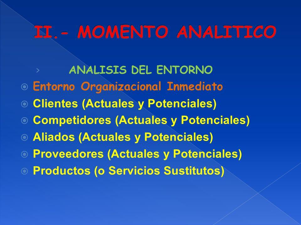ANALISIS DEL ENTORNO Entorno Organizacional Inmediato Clientes (Actuales y Potenciales) Competidores (Actuales y Potenciales) Aliados (Actuales y Pote