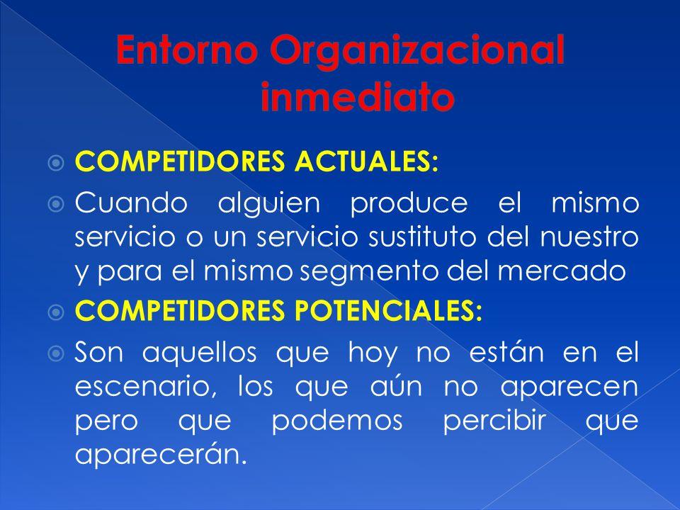 COMPETIDORES ACTUALES: Cuando alguien produce el mismo servicio o un servicio sustituto del nuestro y para el mismo segmento del mercado COMPETIDORES