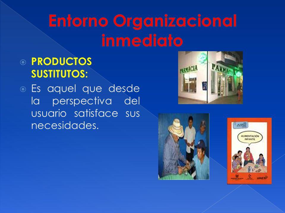 ANALISIS DEL ENTORNO Entorno Organizacional Mediato Factores Sociales Factores Económicos Factores Políticos Factores Tecnológicos