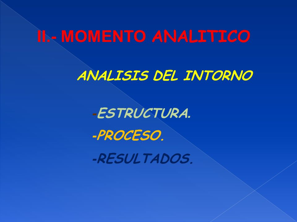 II.- MOMENTO ANALITICO ANALISIS DEL INTORNO - ESTRUCTURA. - PROCESO. - RESULTADOS.