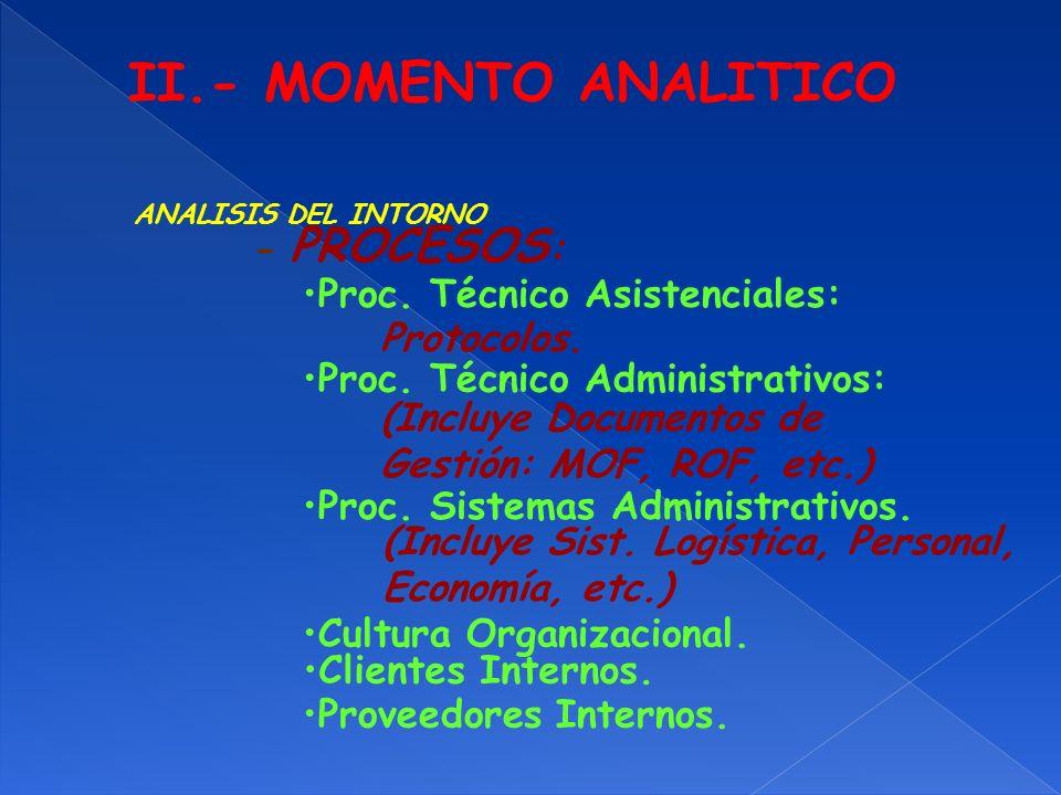 II.- MOMENTO ANALITICO ANALISIS DEL INTORNO - PROCESOS : Proc. Técnico Asistenciales: Proc. Técnico Administrativos: Protocolos. Cultura Organizaciona
