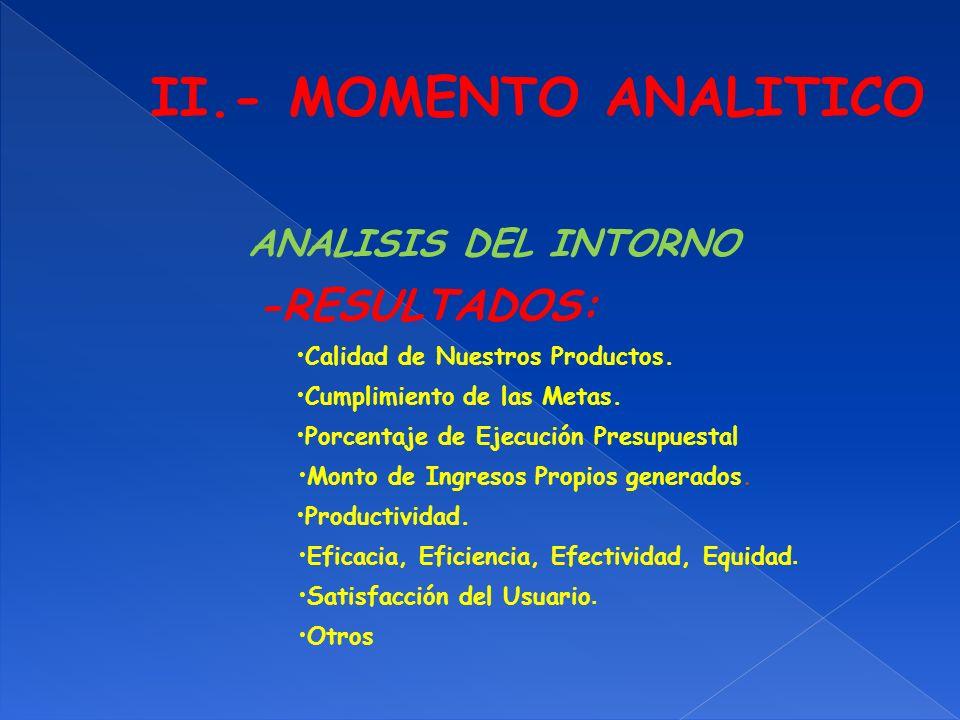 II.- MOMENTO ANALITICO a) Identificar en el Entorno: OPORTUNIDADES AMENAZAS o RIESGOS b) Identificar en el Intorno: FORTALEZAS DEBILIDADES Resultados del Momento Analítico :