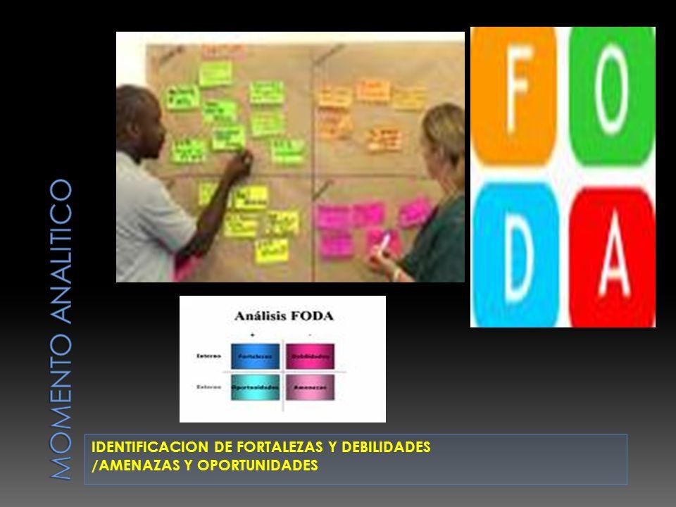 IDENTIFICACION DE FORTALEZAS Y DEBILIDADES /AMENAZAS Y OPORTUNIDADES