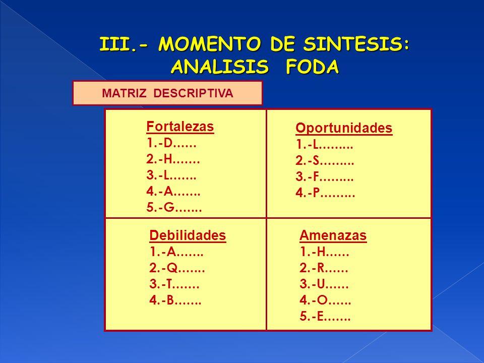 III.- MOMENTO DE SINTESIS: ANALISIS FODA Fortalezas 1.-D......
