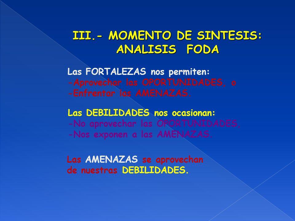 III.- MOMENTO DE SINTESIS: ANALISIS FODA Las FORTALEZAS nos permiten: -Aprovechar las OPORTUNIDADES, o -Enfrentar las AMENAZAS. Las DEBILIDADES nos oc