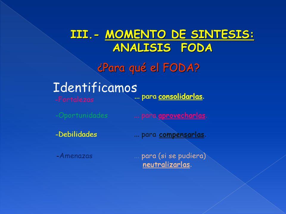 III.- MOMENTO DE SINTESIS: ANALISIS FODA ¿Para qué el FODA? Identificamos -Fortalezas... para consolidarlas.... para aprovecharlas.... para compensarl