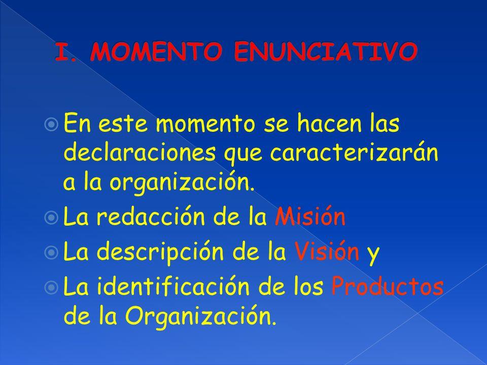 En este momento se hacen las declaraciones que caracterizarán a la organización. La redacción de la Misión La descripción de la Visión y La identifica