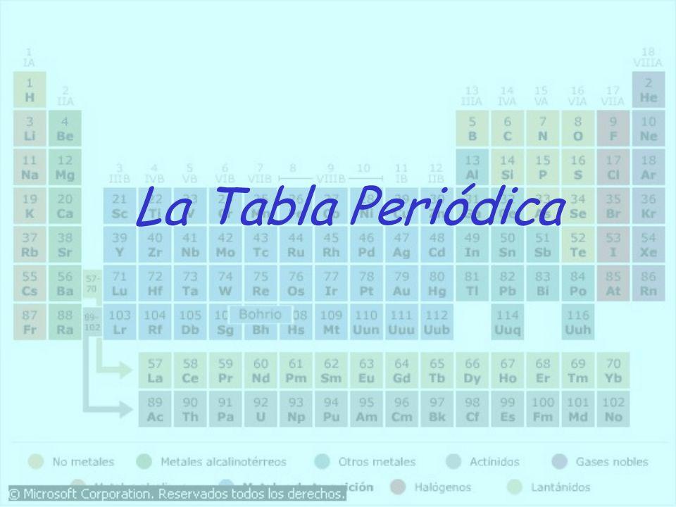 propiedades físicas y químicas Durante el siglo XIX, los químicos comenzaron a clasificar a los elementos conocidos de acuerdo a sus similitudes de sus propiedades físicas y químicas.