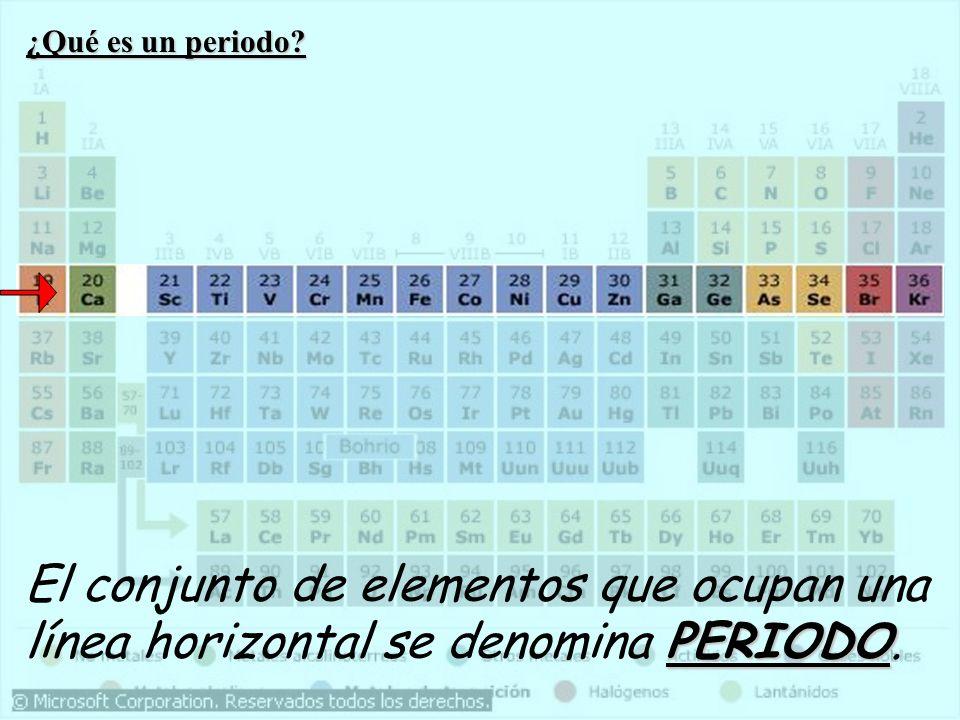 PERIODO El conjunto de elementos que ocupan una línea horizontal se denomina PERIODO. ¿Qué es un periodo?