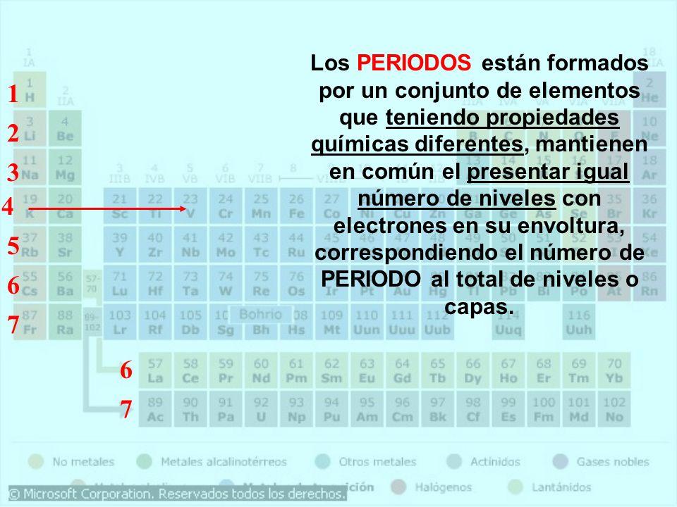 Los PERIODOS están formados por un conjunto de elementos que teniendo propiedades químicas diferentes, mantienen en común el presentar igual número de
