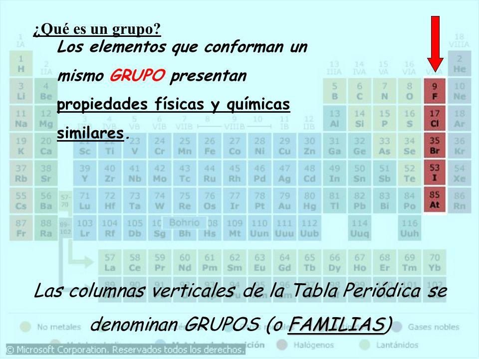 FAMILIAS Las columnas verticales de la Tabla Periódica se denominan GRUPOS (o FAMILIAS) Los elementos que conforman un mismo GRUPO presentan propiedad