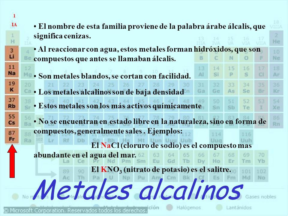 Metales alcalinos El nombre de esta familia proviene de la palabra árabe álcalis, que significa cenizas. Al reaccionar con agua, estos metales forman