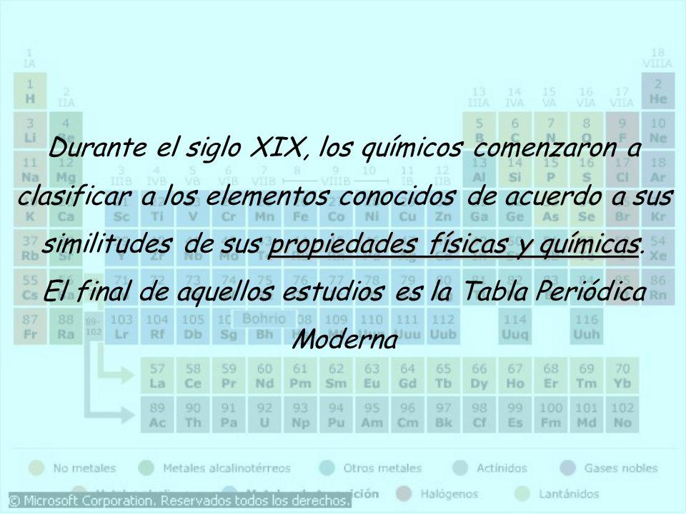 propiedades físicas y químicas Durante el siglo XIX, los químicos comenzaron a clasificar a los elementos conocidos de acuerdo a sus similitudes de su