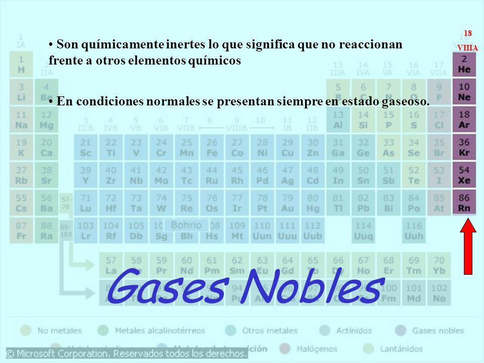 Gases Nobles Son químicamente inertes lo que significa que no reaccionan frente a otros elementos químicos En condiciones normales se presentan siempr