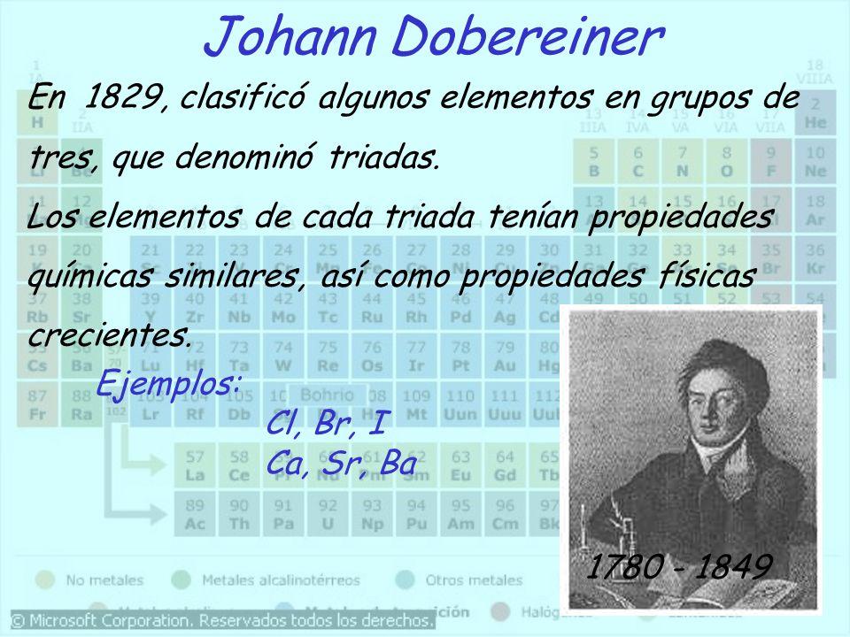 Johann Dobereiner 1780 - 1849 En 1829, clasificó algunos elementos en grupos de tres, que denominó triadas. Los elementos de cada triada tenían propie