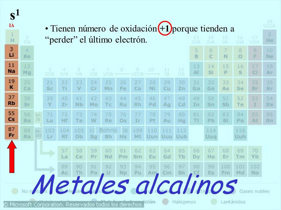 Metales alcalinos IA Tienen número de oxidación +1 porque tienden aperder el último electrón. s1s1